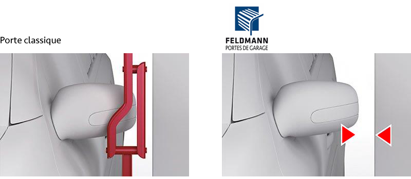 largeur de passage maximale porte FELDMANN